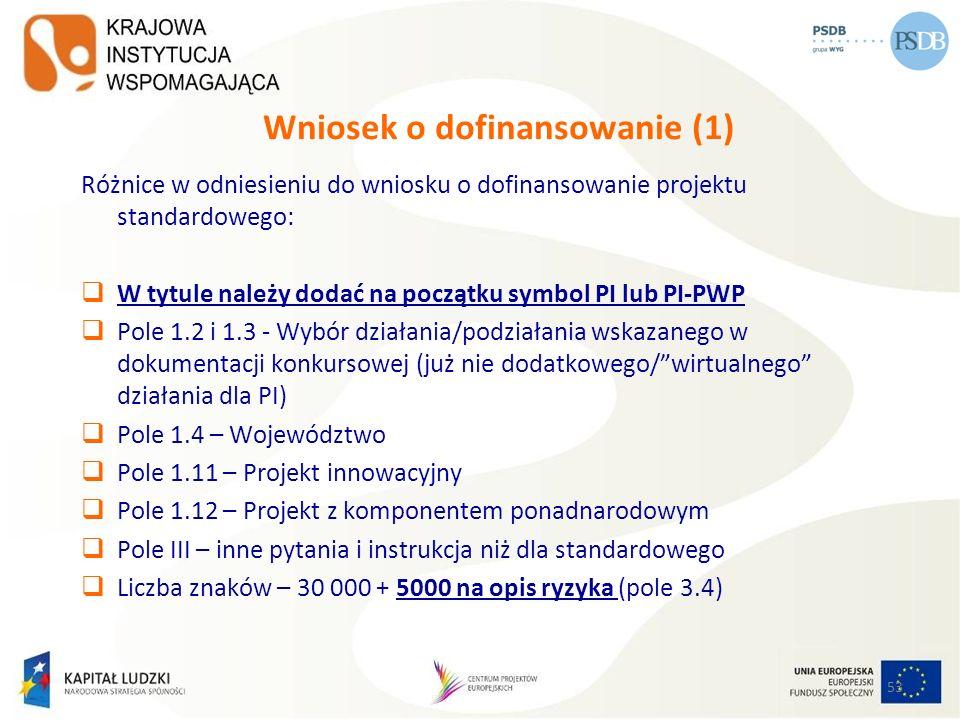 Wniosek o dofinansowanie (1)