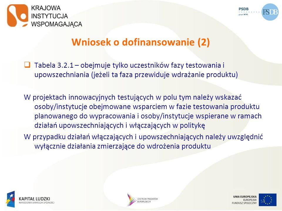 Wniosek o dofinansowanie (2)