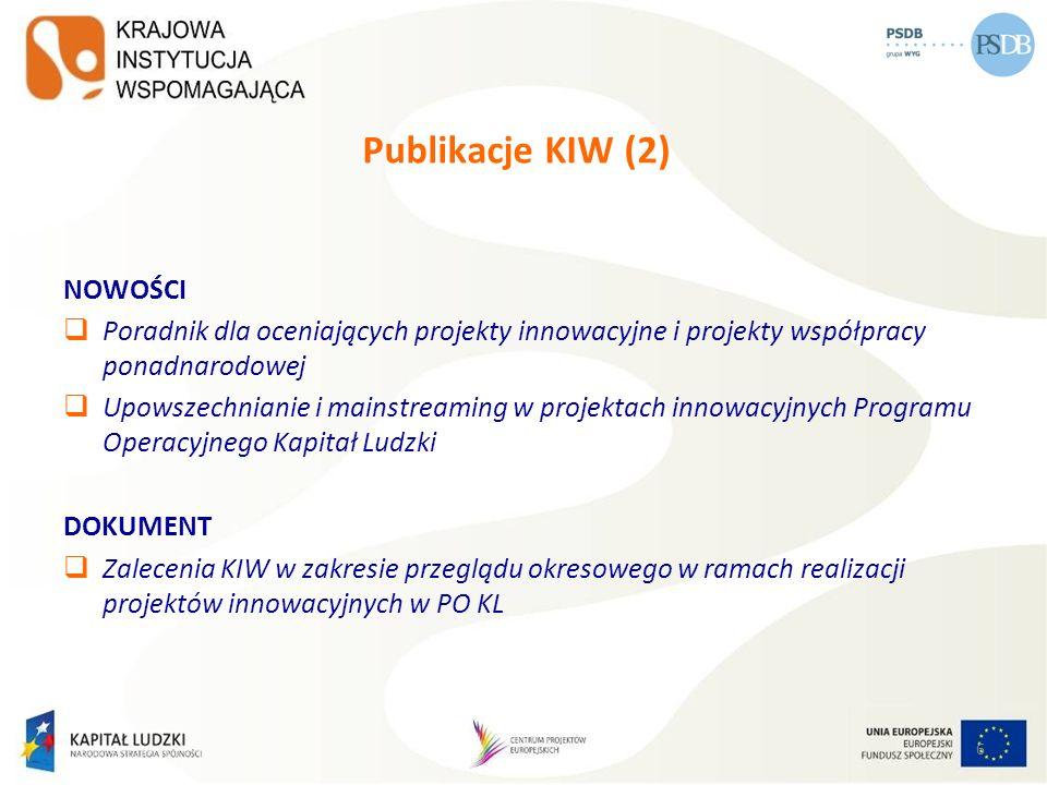 Publikacje KIW (2) NOWOŚCI