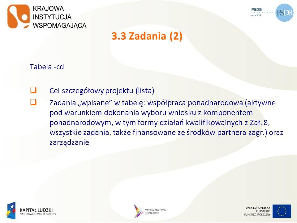 3.3 Zadania (2) Tabela -cd Cel szczegółowy projektu (lista)