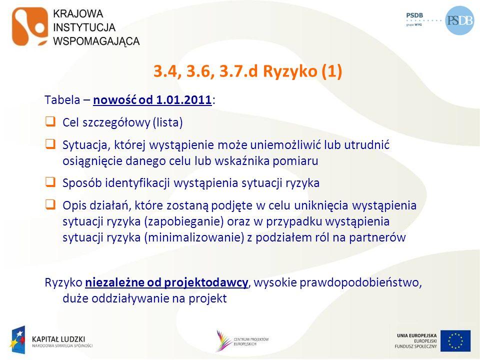 3.4, 3.6, 3.7.d Ryzyko (1) Tabela – nowość od 1.01.2011: