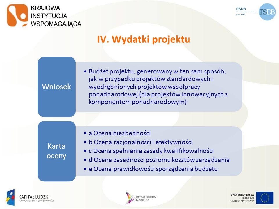 IV. Wydatki projektu Wniosek.