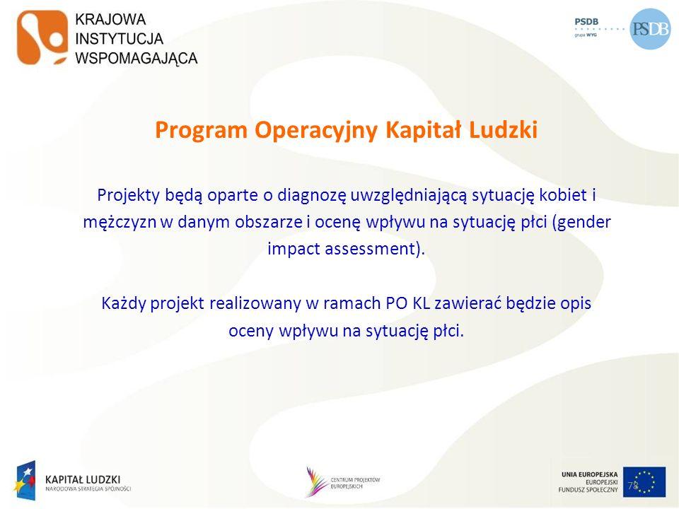 Program Operacyjny Kapitał Ludzki Projekty będą oparte o diagnozę uwzględniającą sytuację kobiet i mężczyzn w danym obszarze i ocenę wpływu na sytuację płci (gender impact assessment). Każdy projekt realizowany w ramach PO KL zawierać będzie opis oceny wpływu na sytuację płci.