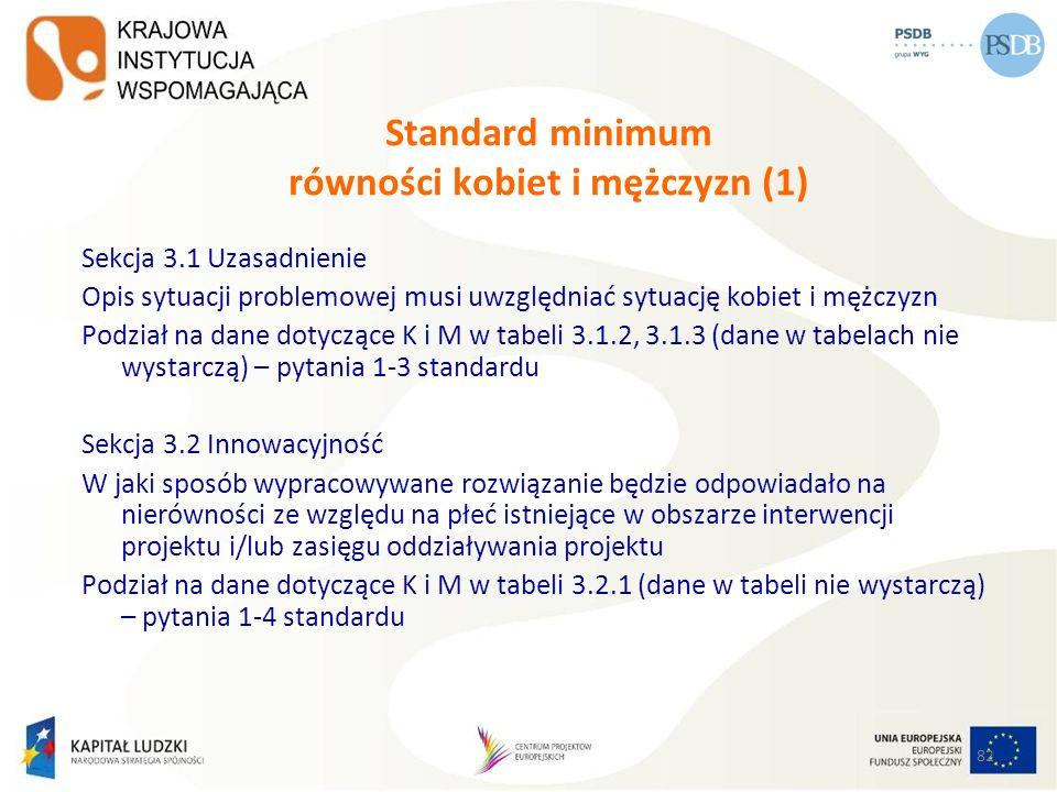 Standard minimum równości kobiet i mężczyzn (1)