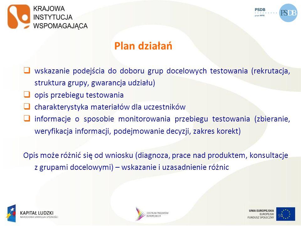 Plan działań wskazanie podejścia do doboru grup docelowych testowania (rekrutacja, struktura grupy, gwarancja udziału)