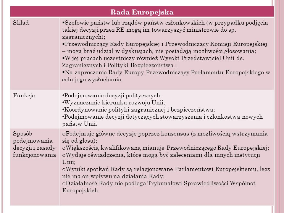 Rada EuropejskaSkład.