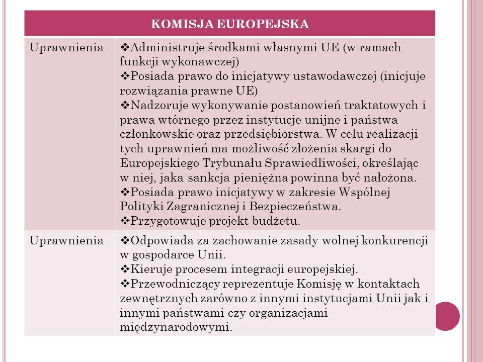 KOMISJA EUROPEJSKA Uprawnienia. Administruje środkami własnymi UE (w ramach funkcji wykonawczej)