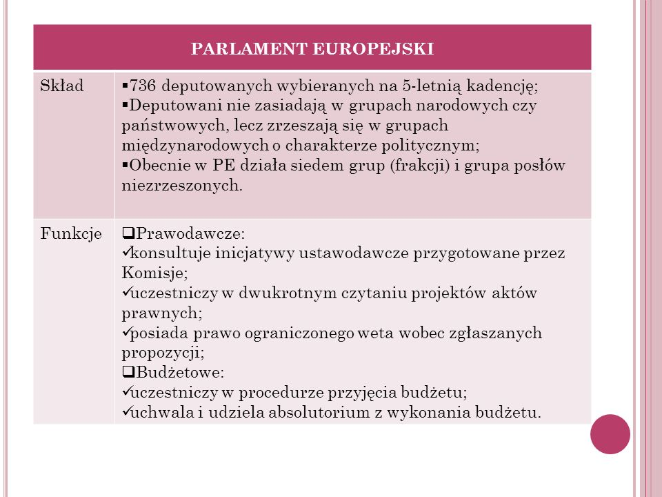 PARLAMENT EUROPEJSKISkład. 736 deputowanych wybieranych na 5-letnią kadencję;