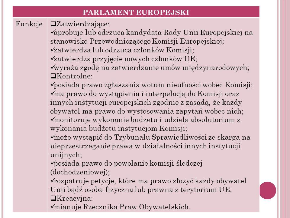 PARLAMENT EUROPEJSKI Funkcje. Zatwierdzające: