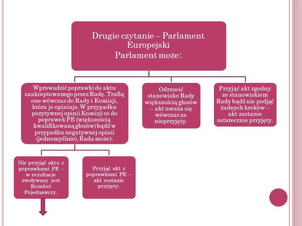 Drugie czytanie – Parlament Europejski Parlament może: