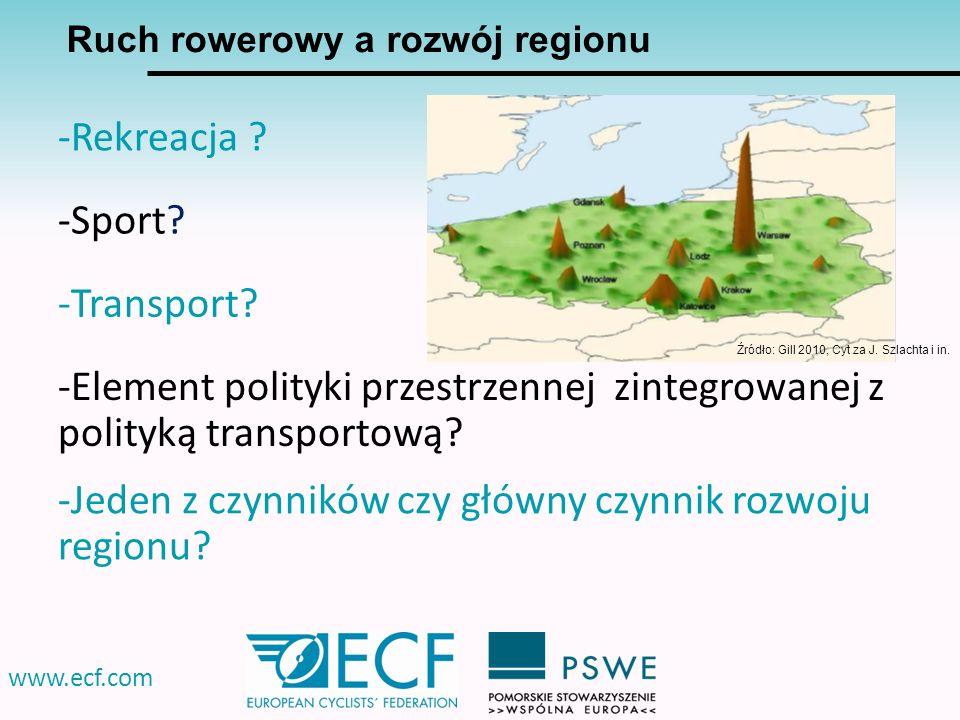 Element polityki przestrzennej zintegrowanej z polityką transportową