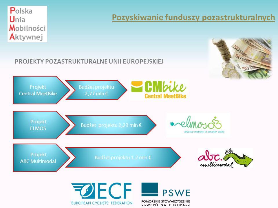 Pozyskiwanie funduszy pozastrukturalnych