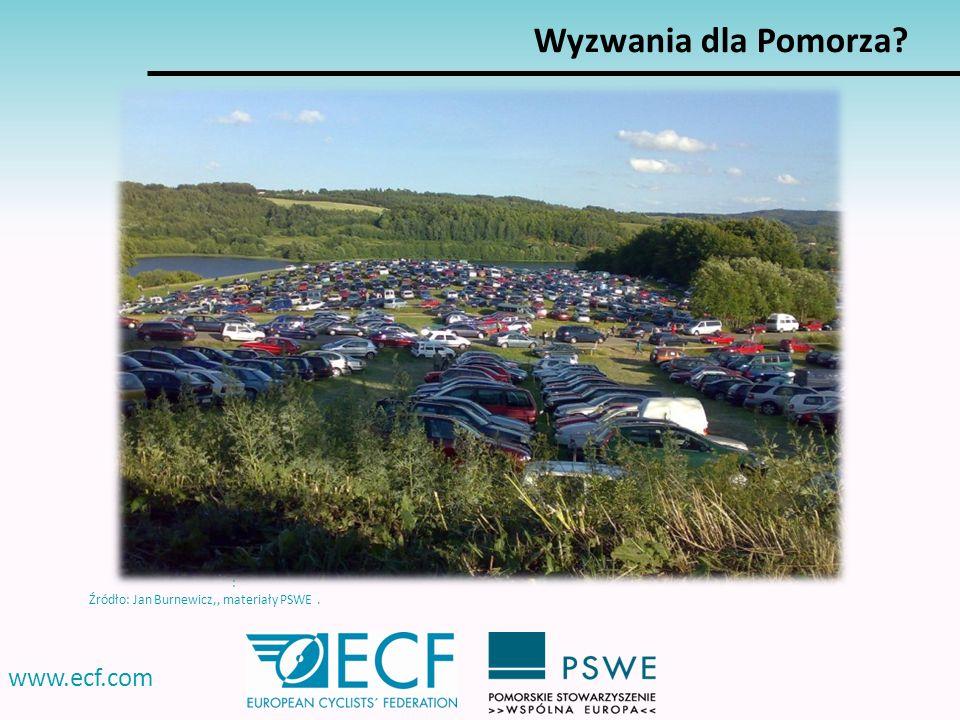 Wyzwania dla Pomorza www.ecf.com :