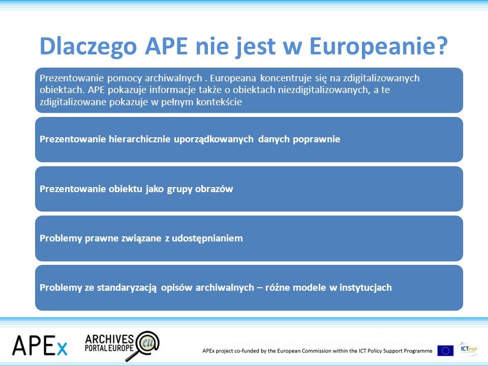Dlaczego APE nie jest w Europeanie