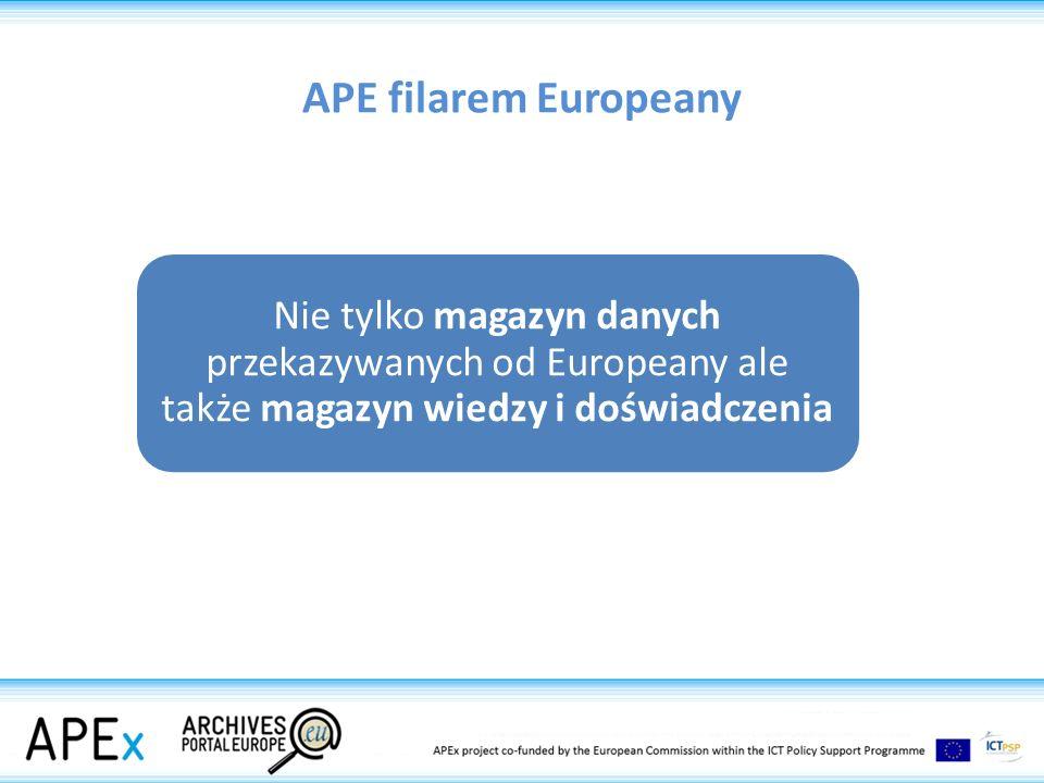 APE filarem Europeany Nie tylko magazyn danych przekazywanych od Europeany ale także magazyn wiedzy i doświadczenia.
