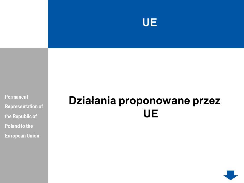 Działania proponowane przez UE