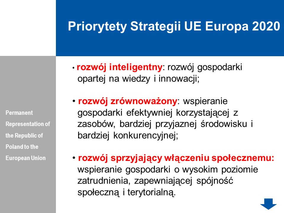 Priorytety Strategii UE Europa 2020