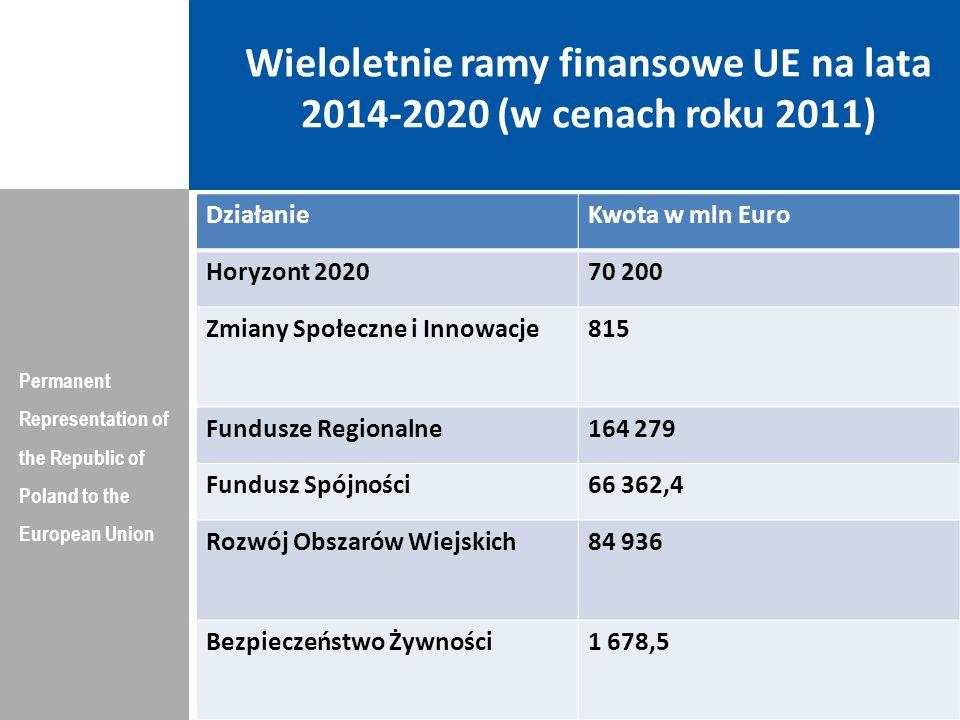 Wieloletnie ramy finansowe UE na lata 2014-2020 (w cenach roku 2011)