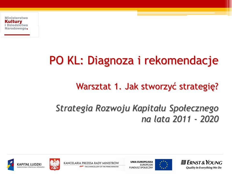 PO KL: Diagnoza i rekomendacje Warsztat 1. Jak stworzyć strategię