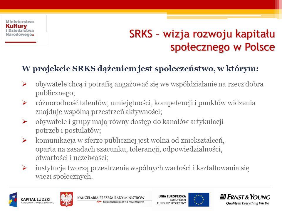 SRKS – wizja rozwoju kapitału społecznego w Polsce