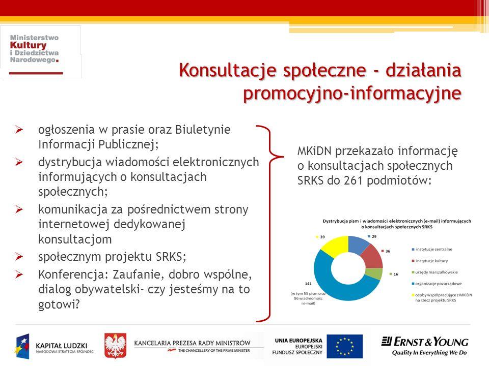 Konsultacje społeczne - działania promocyjno-informacyjne