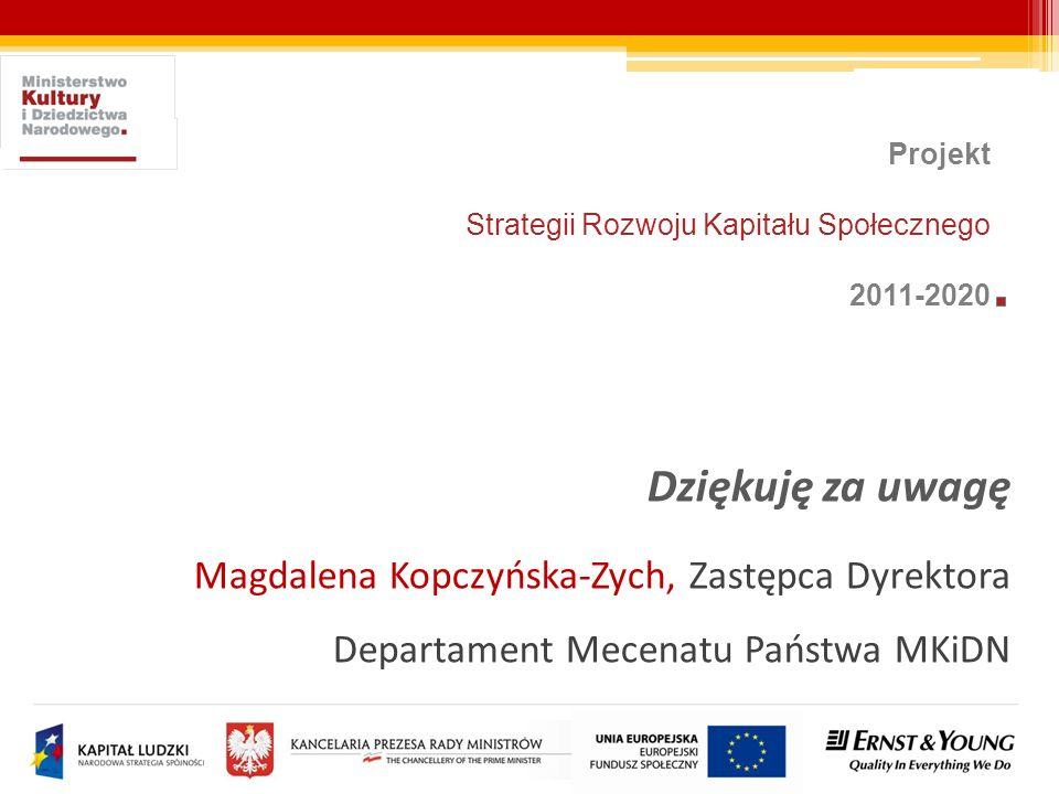 Dziękuję za uwagę Magdalena Kopczyńska-Zych, Zastępca Dyrektora