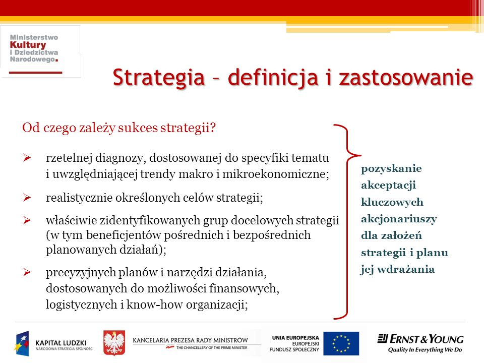 Strategia – definicja i zastosowanie
