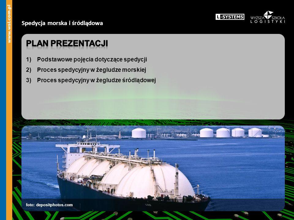 Plan prezentacji Spedycja morska i śródlądowa