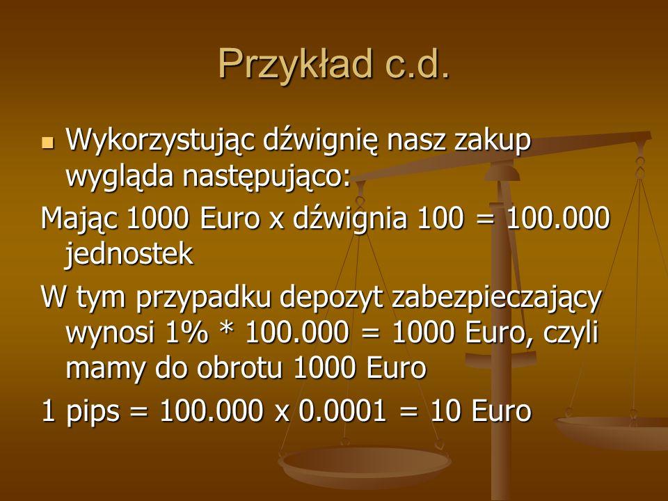 Przykład c.d. Wykorzystując dźwignię nasz zakup wygląda następująco: