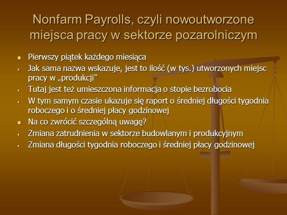 Nonfarm Payrolls, czyli nowoutworzone miejsca pracy w sektorze pozarolniczym