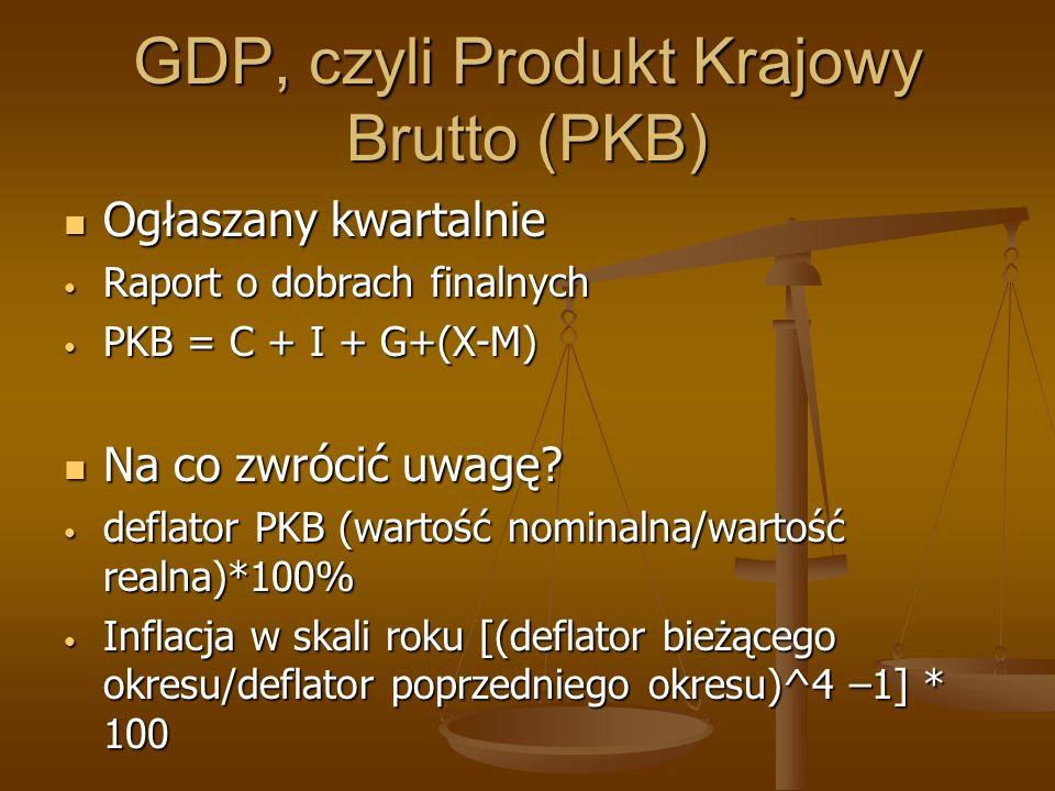 GDP, czyli Produkt Krajowy Brutto (PKB)