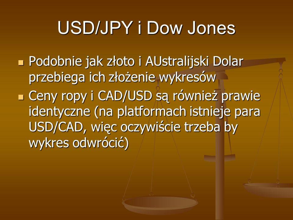 USD/JPY i Dow Jones Podobnie jak złoto i AUstralijski Dolar przebiega ich złożenie wykresów.