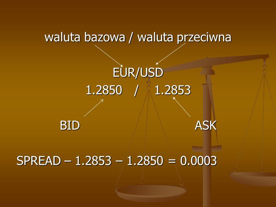 waluta bazowa / waluta przeciwna