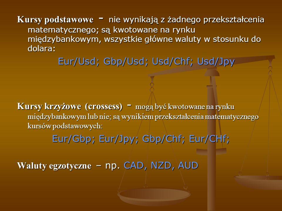Eur/Usd; Gbp/Usd; Usd/Chf; Usd/Jpy