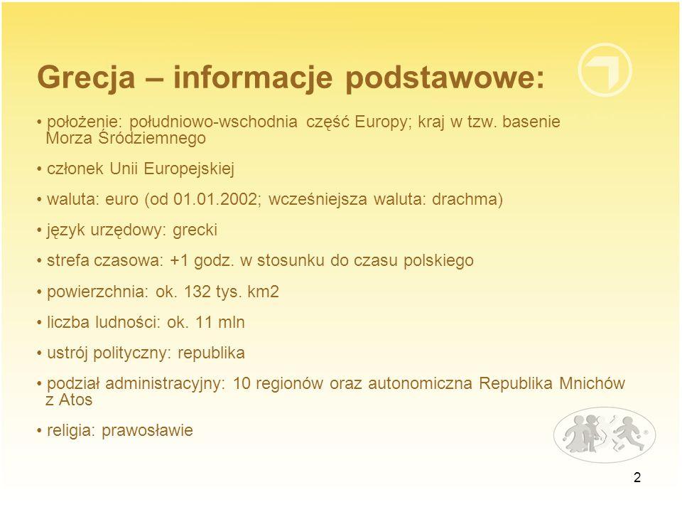 Grecja – informacje podstawowe: