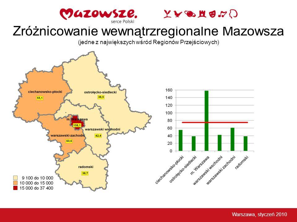 Zróżnicowanie wewnątrzregionalne Mazowsza (jedne z największych wśród Regionów Przejściowych)