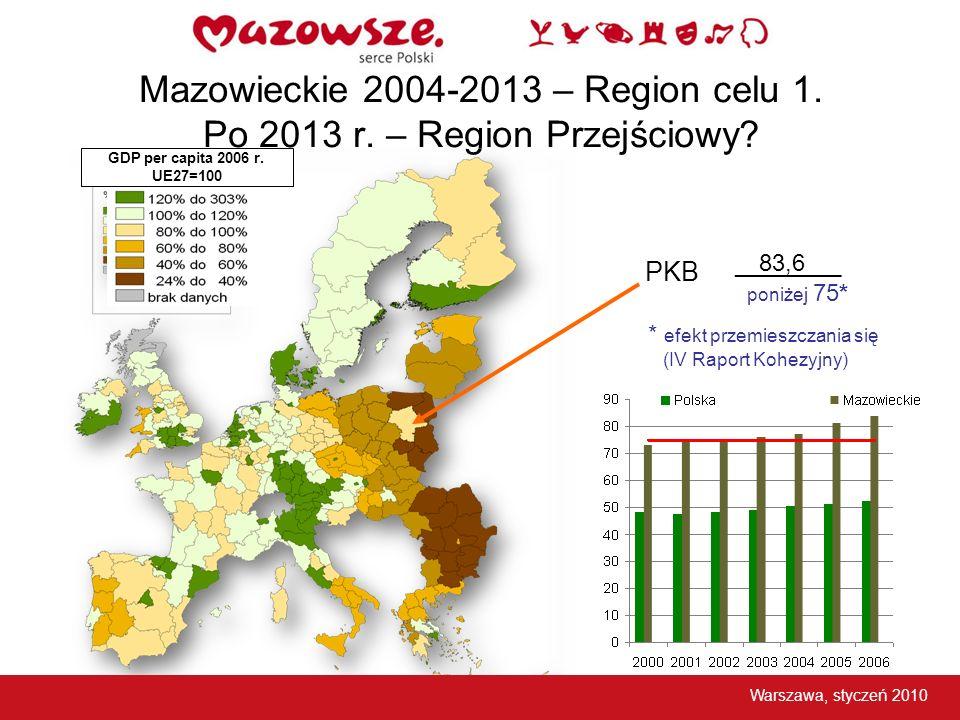 Mazowieckie 2004-2013 – Region celu 1. Po 2013 r. – Region Przejściowy