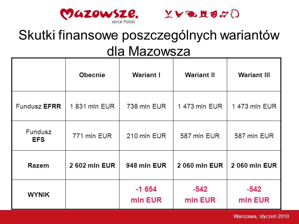 Skutki finansowe poszczególnych wariantów dla Mazowsza
