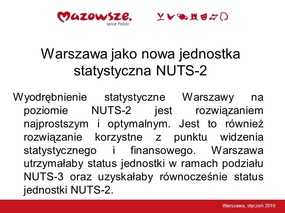 Warszawa jako nowa jednostka statystyczna NUTS-2