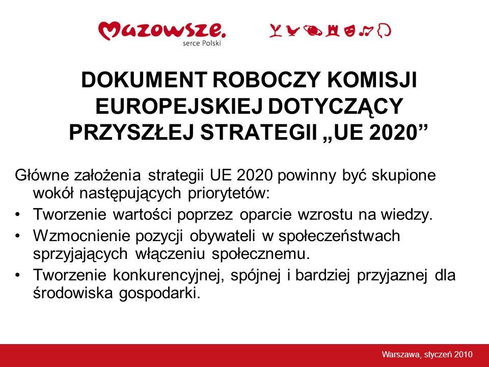 """DOKUMENT ROBOCZY KOMISJI EUROPEJSKIEJ DOTYCZĄCY PRZYSZŁEJ STRATEGII """"UE 2020"""