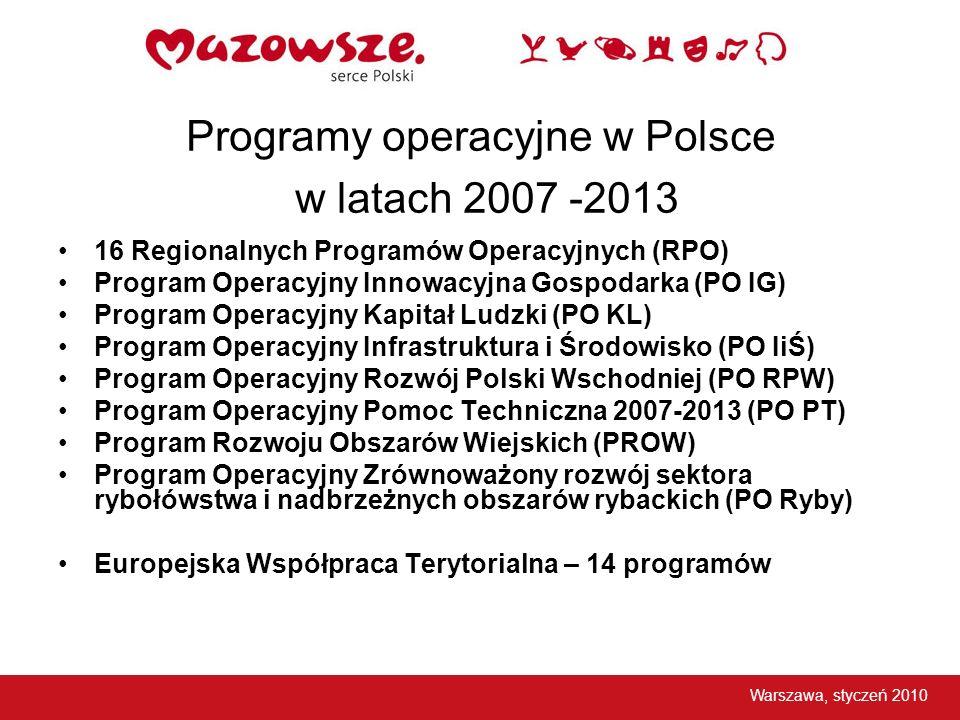 Programy operacyjne w Polsce w latach 2007 -2013