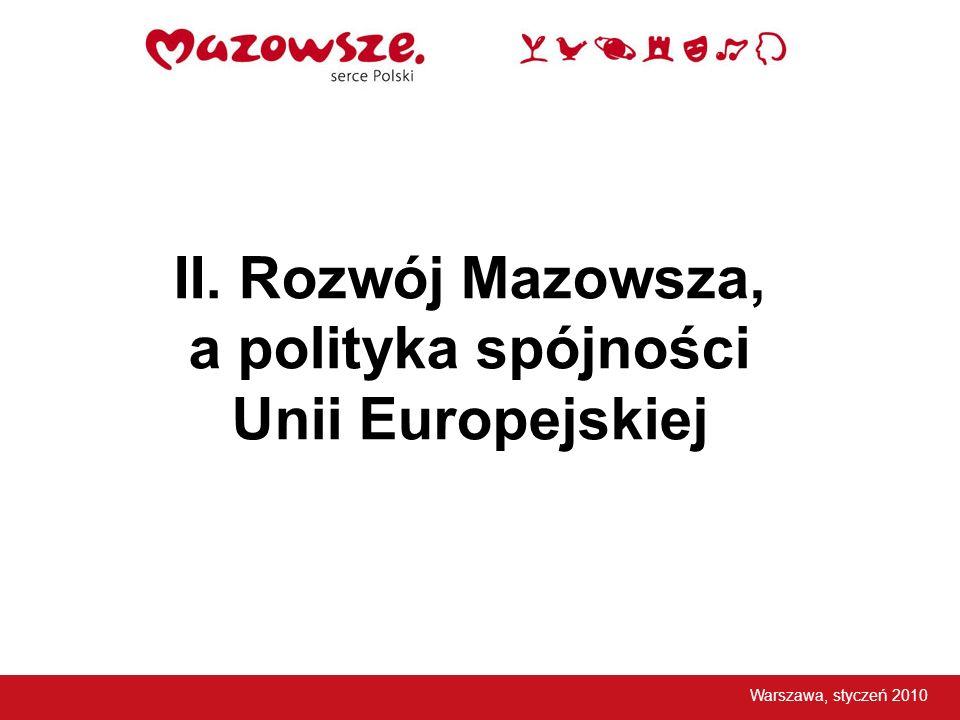 II. Rozwój Mazowsza, a polityka spójności Unii Europejskiej