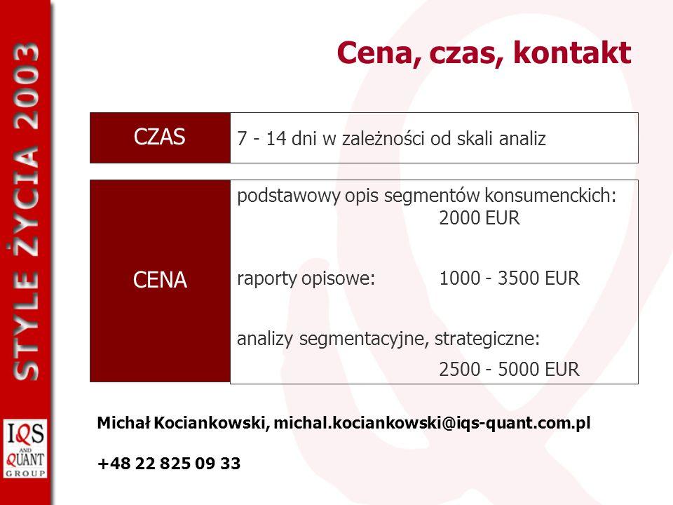 Cena, czas, kontakt CZAS CENA 7 - 14 dni w zależności od skali analiz