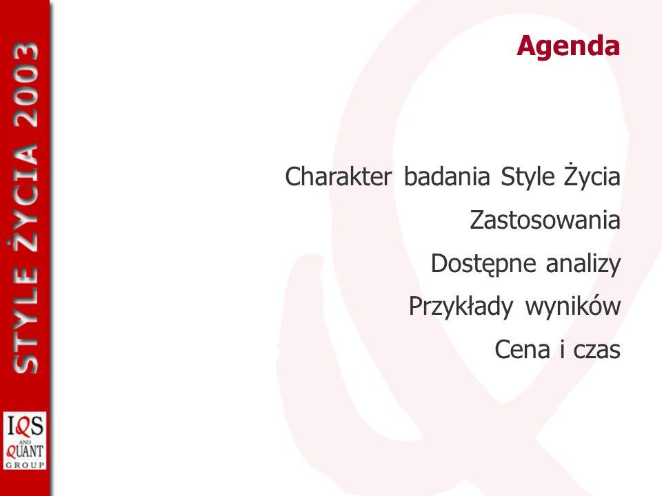 Agenda Charakter badania Style Życia Zastosowania Dostępne analizy