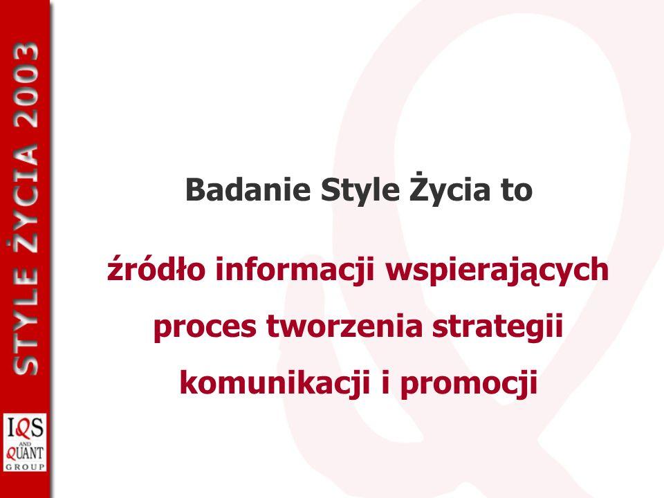 Badanie Style Życia toźródło informacji wspierających proces tworzenia strategii komunikacji i promocji.