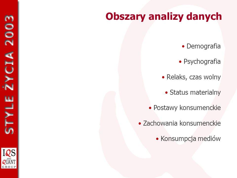 Obszary analizy danych