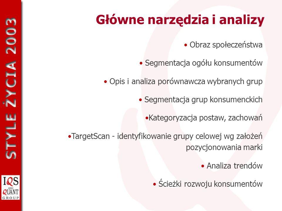 Główne narzędzia i analizy