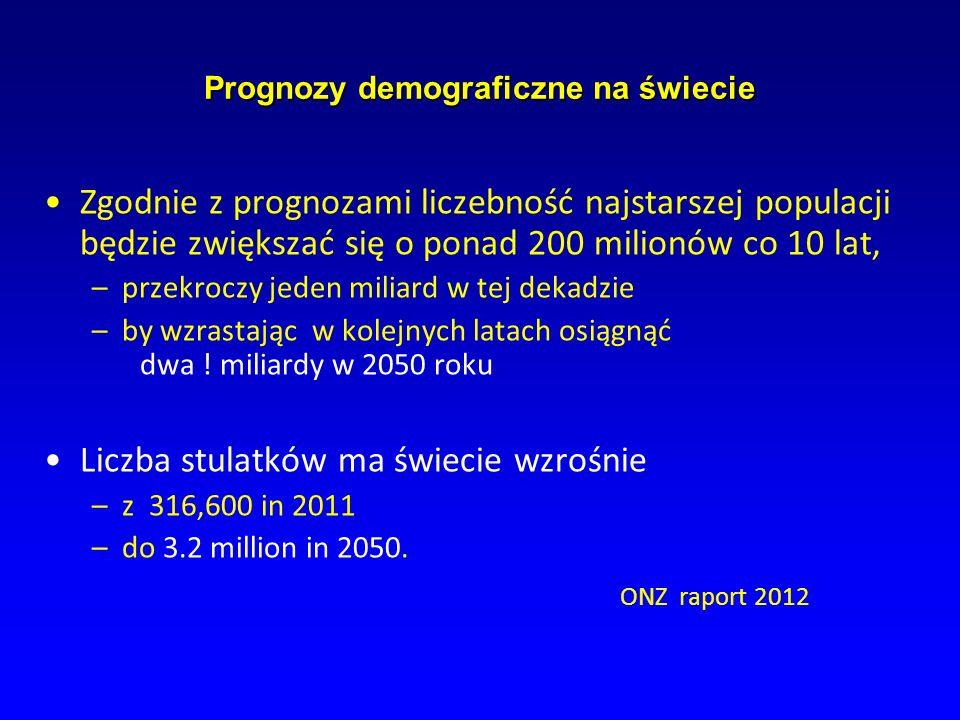 Prognozy demograficzne na świecie
