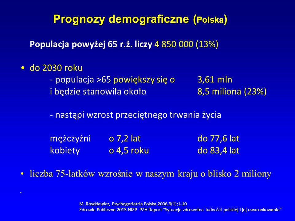 Prognozy demograficzne (Polska)