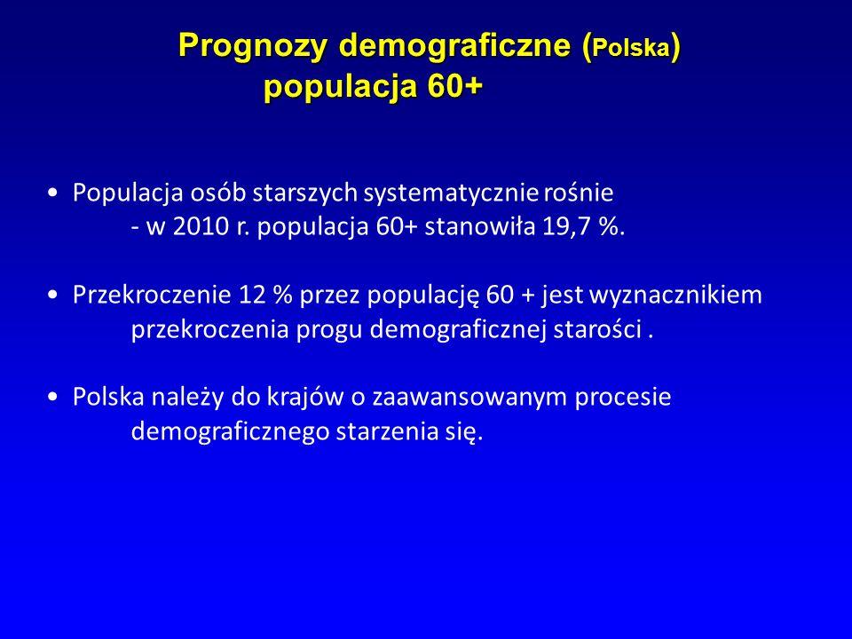 Prognozy demograficzne (Polska) populacja 60+